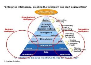 konkurencni inteligence