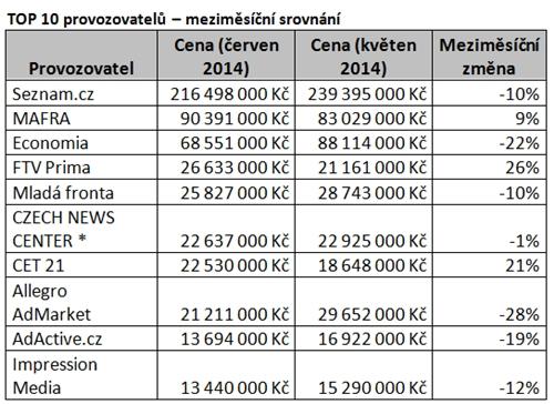 Mediaresearch 5/2014