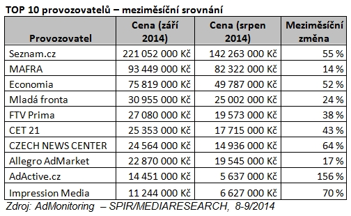 mediaresearch_zari2014