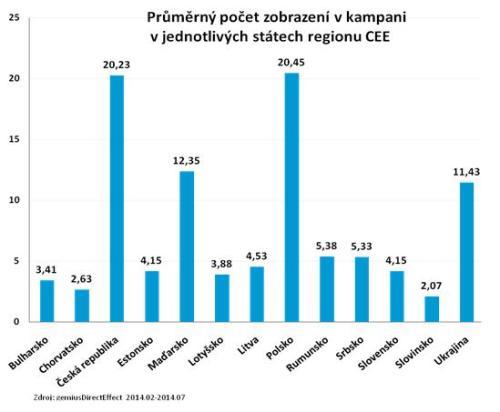 graf20