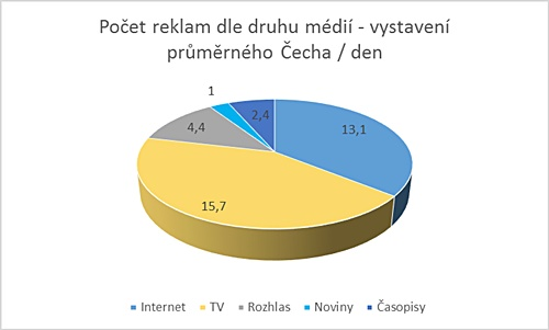 zenith_reklamy