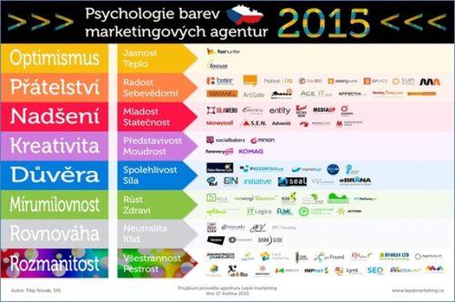 psychologie_barev_1